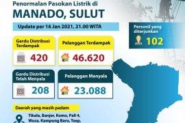 PLN bertindak cepat pulihkan pasokan listrik di Manado