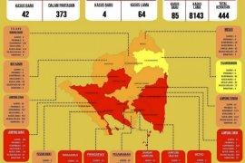 Lampung Barat masuk zona merah total ada 7 zona merah di Lampung