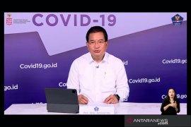 Satgas COVID-19 sebut hampir setengah zona merah di RI dari Jawa dan Bali