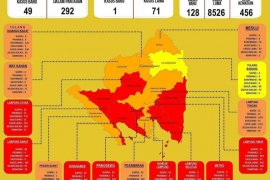 Kasus positif COVID-19 di Lampung bertahan tinggi