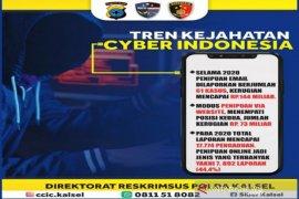 Konsumen perlu mewaspadai kejahatan siber pada momen Lebaran