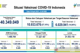 Kemenkes buka akses informasi publik untuk awasi vaksinasi COVID-19