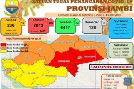 Satgas: Dua kabupaten di Provinsi Jambi masuk zona merah  COVID-19