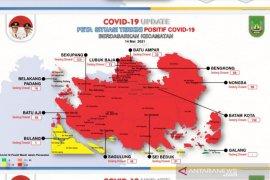 Pasien COVID-19 membludak di Batam kapasitas ruang rawat  terbatas