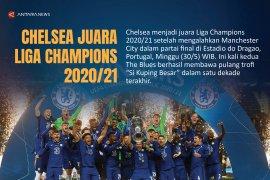 Chelsea juara Liga Champions 2020/21