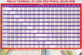 Mulai 23 Juni, HK lakukan penyesuaian tarif tol