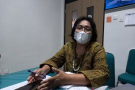 Pasien COVID-19 Kulon Progo bertambah jadi 6.789 kasus