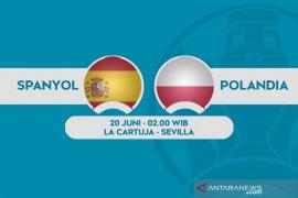 Polandia bidik laga lawan Spanyol sebagai titik balik penampilan mereka