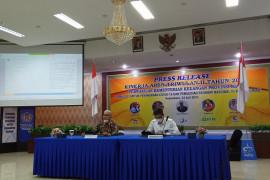 Konsumsi rumah tangga dongkrak realisasi belanja APBN di Riau