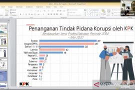 Sektor swasta tempati peringkat tertinggi kasus korupsi yang ditangani KPK