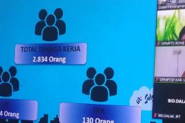 Perusahaan PMDN/PMA di Sulsel serap 2.834 tenaga kerja pada triwulan II 2021
