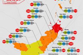 Manado-Minut-Bitung masuk daerah risiko tinggi penularan COVID-19
