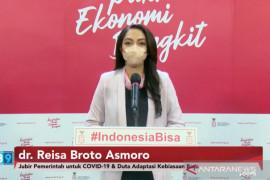 Satgas COVID-19 laporkan 9 dari 10 orang Indonesia menggunakan masker