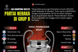 "Liga Champions 2021/22: ""Partai Neraka"" di grup B"