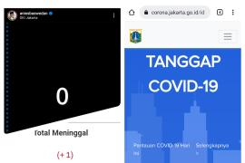 Unlike Anies, corona.jakarta.go.id mentioned one death on Thursday