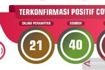 Dua hari jumlah pasien sembuh COVID-19 di Kota Sukabumi ada 12 orang