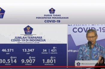 Positif COVID-19 kini menjadi 30.514, sembuh 9.907