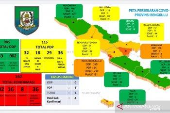Tambahan dua pasien positif COVID-19 meninggal di Bengkulu, total jadi 16