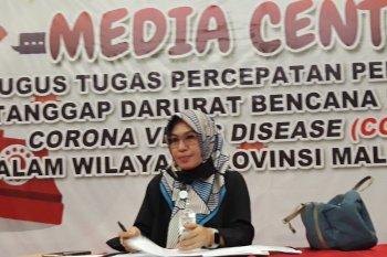 Jumlah pasien positif COVID-19 di Malut terus melonjak