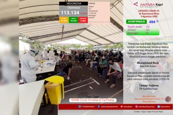 Update COVID-19 di Kepulauan Riau, Senin (03/08)