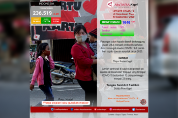 Update COVID-19 di Kepulauan Riau, Sabtu (19/09)