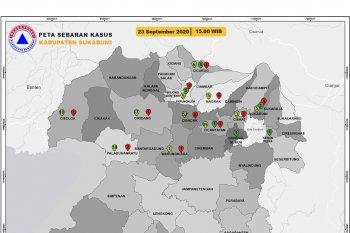 Jumlah kasus COVID-19 di Kabupaten Sukabumi bertambah 26 orang