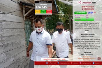 Update COVID-19 di Kepulauan Riau, Jumat (25/09)