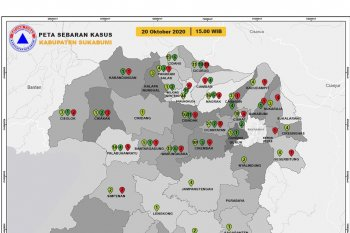 Kasus positif COVID-19 di Kabupaten Sukabumi terjadi lonjakan