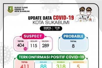 Kasus COVID-19 di Kota Sukabumi tembus 411 orang