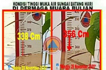 Debit air Sungai Batanghari tunjukkan status tanggap darurat banjir