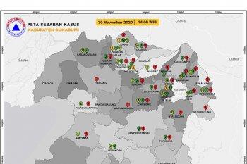 Persentase pasien sembuh dari COVID-19 di Kabupaten Sukabumi melonjak