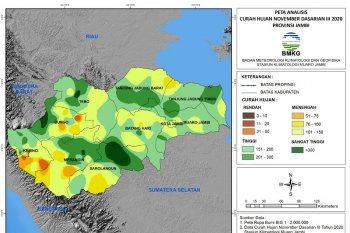 Dasarian III November curah hujan Jambi kategori menengah