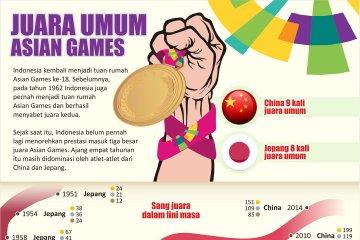 Juara Umum Asian Games