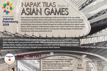 Napak Tilas Asian Games (Bagian I)