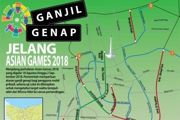 Ganjil Genap Jelang Asian Games 2018