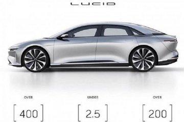 LG akan pasok baterai mobil listrik untuk Lucid Motors