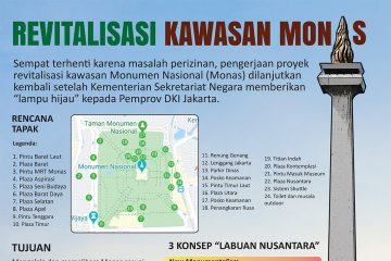 Revitalisasi kawasan Monas
