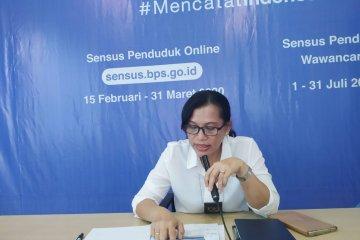 BPS : Neraca perdagangan luar negeri Maluku Juni defisit