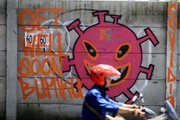 Mural COVID-19