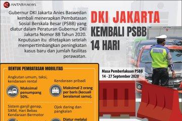 DKI Jakarta kembali PSBB 14 hari