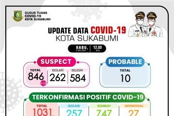 Pasien positif COVID-19 di Sukabumi terus berguguran