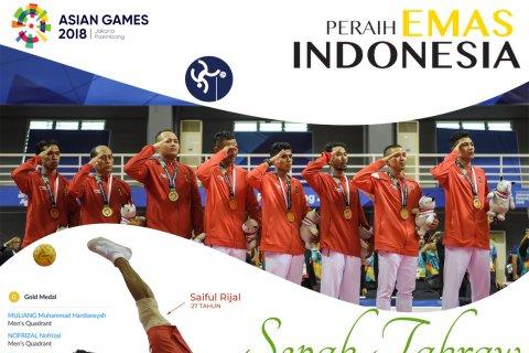 Peraih Emas Indonesia: Tim Sepak Takraw Putra Indonesia