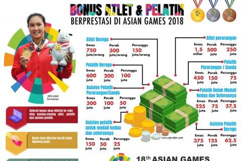 Bonus Atlet dan Pelatih Peraih Medali Asian Games