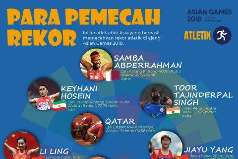 Para Pemecah Rekor Atletik Asian Games