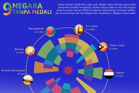 9 Negara Tanpa Medali Asian Games