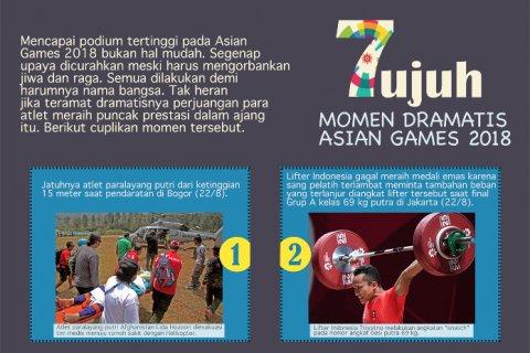Tujuh Momen Dramatis Asian Games 2018
