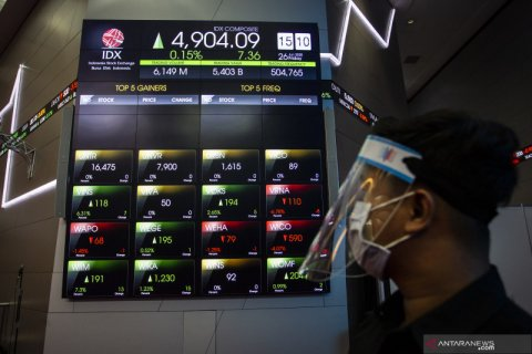 IHSG diperkirakan masih cenderung melemah seiring bursa global