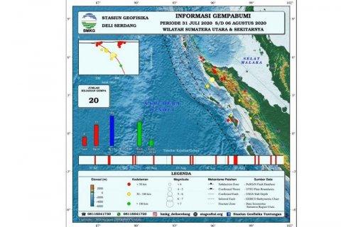 BMKG catat awal Agustus  2020 terjadi 20 gempa di Sumatera bagian Utara
