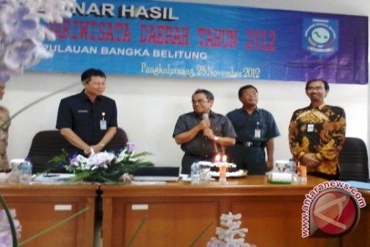 Kemenparekraf puji kinerja Dinas Pariwisata Provinsi Kepulauan Bangka Belitung