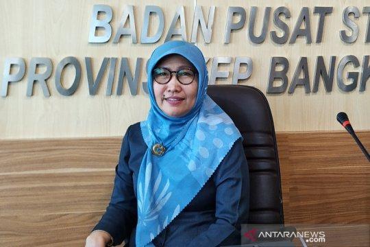 NTP Babel naik 0,73 persen
